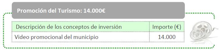 presupuesto-video-promocional-galdakao-14000