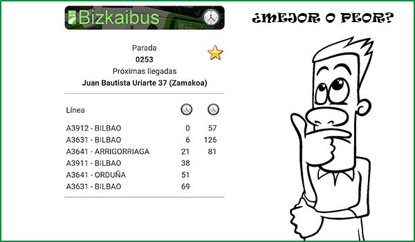 bizkaibus-galdakao-pantallazos-pasos-hora
